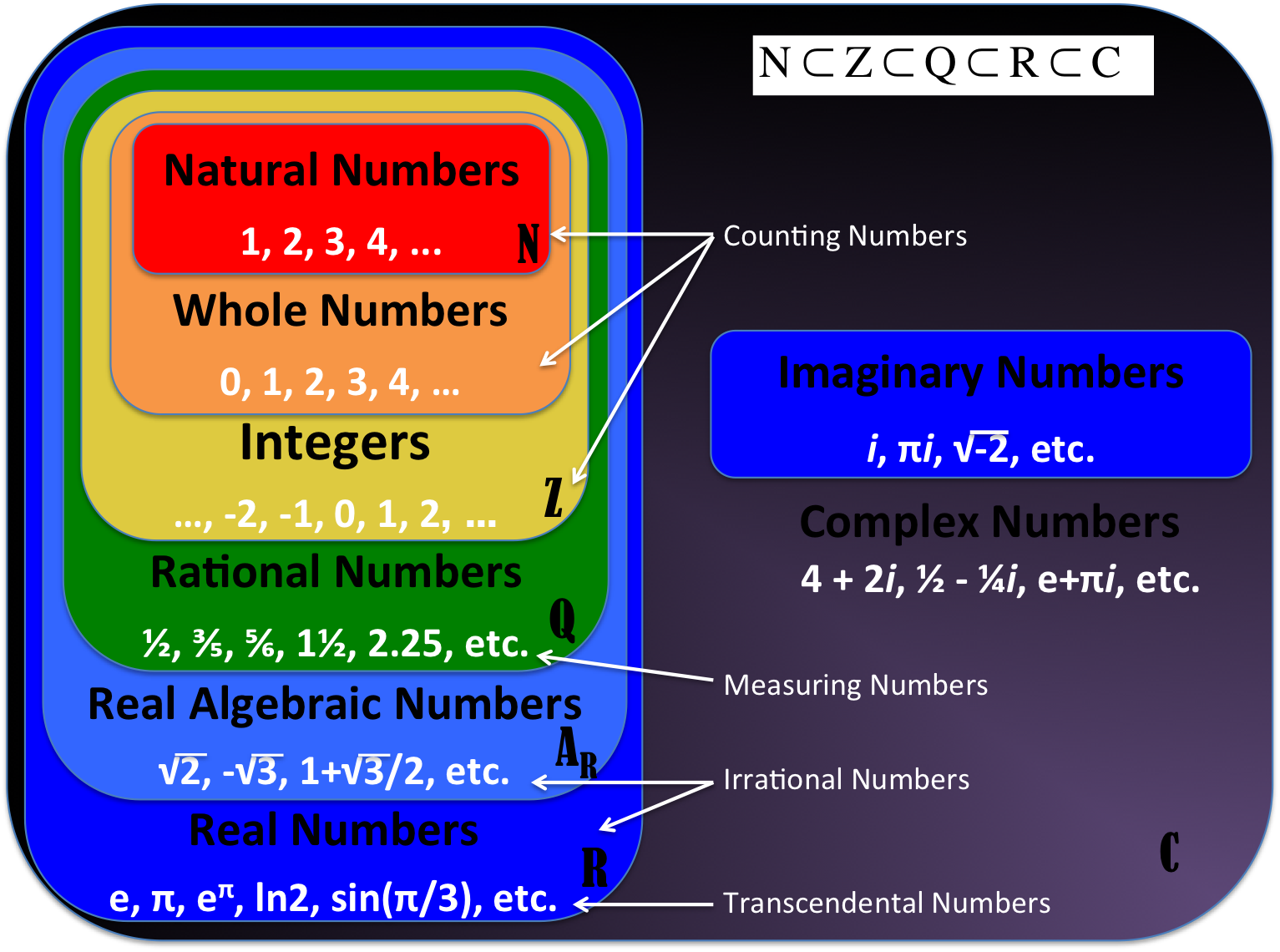 number sets real number set diagram wiring diagram master blogs \u2022