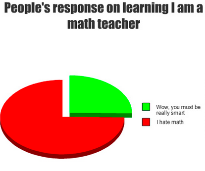 Math Meme - Peoples Response to Math Teacher